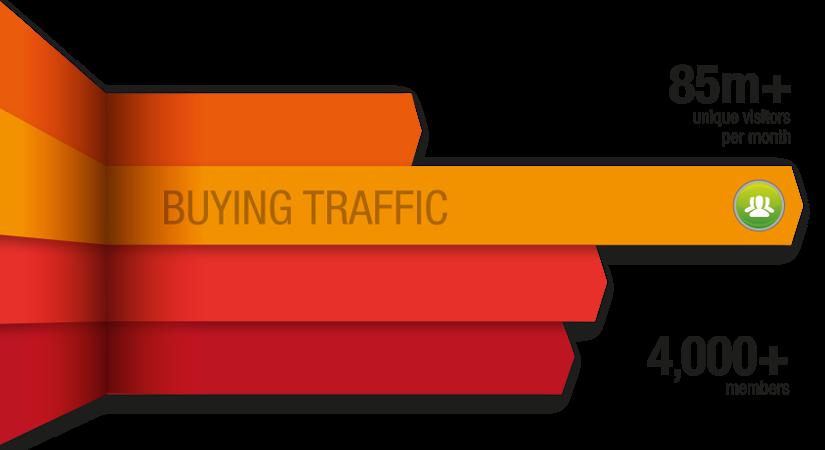 Buying Traffic