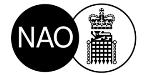 Logo for NATIONAL AUDIT OFFICE